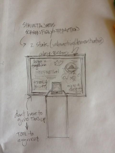 Exhibition Plan: The Original Sketch