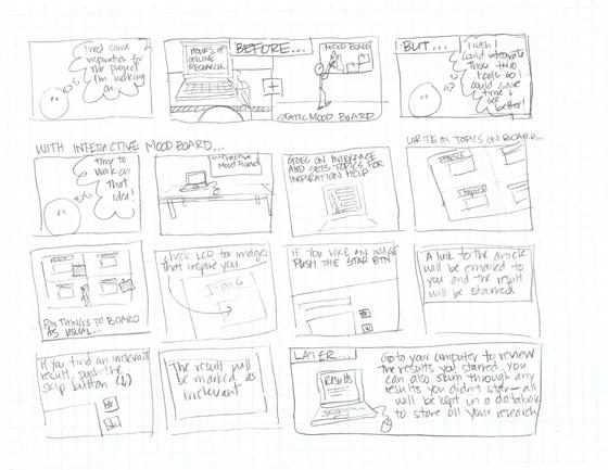 Mood Board | Storyboard