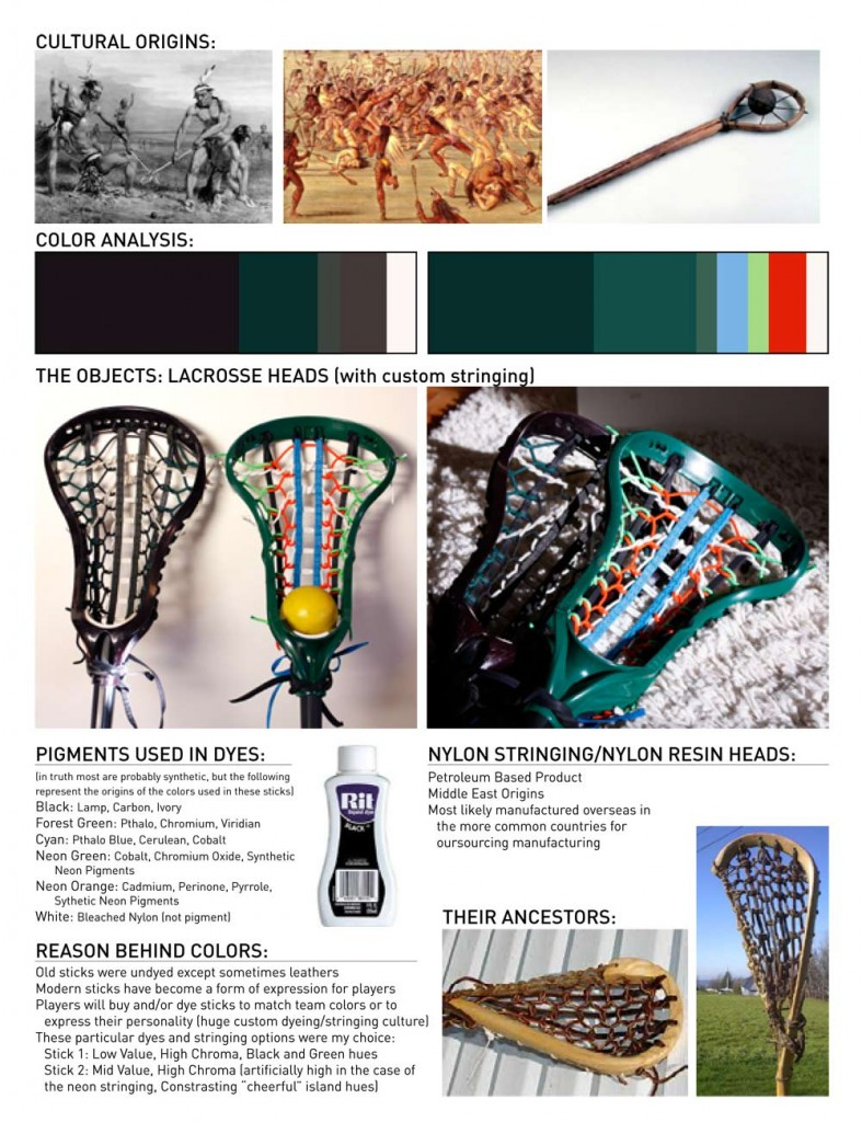 Lacrosse Stick Analysis