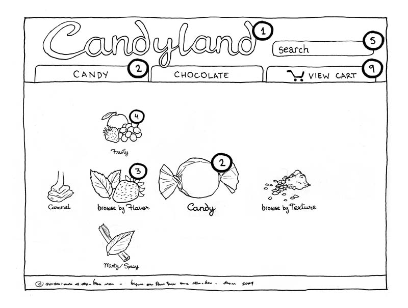 Candyland Paper Prototype